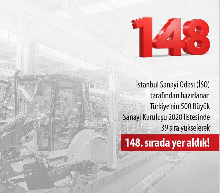 HİDROMEK İstanbul Sanayi Odası 500 Büyük Sanayi Kuruluş (İSO 500) Listesinde 148inci sıraya yerleşti