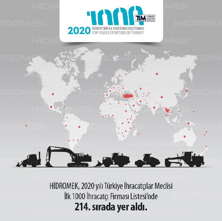 HİDROMEK 2020 yılı TİM 1000'de (İlk 1000 ihracatçı listesi) 214'üncü sırada yer aldı